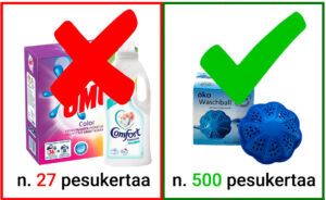 Pyykinpesu-ja-huuhteluaine-EI-Ekopesupallo-KYLLÄ